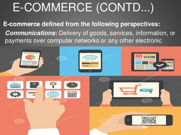 Internet commerce Types: Explain to an account Using Graphics