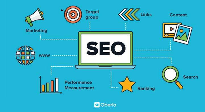 Nearby SEARCH ENGINE RANKING OPTIMIZATION Recommendations You might want to Employ