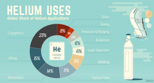 Measures To help Adjusting Company Air With Helium To help Hydrogen