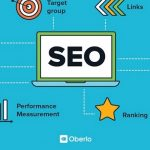 Moving on Your enterprise Using SEARCH ENGINE RANKING OPTIMIZATION